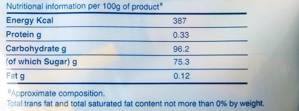 Jolly Rancher Nutritional Information