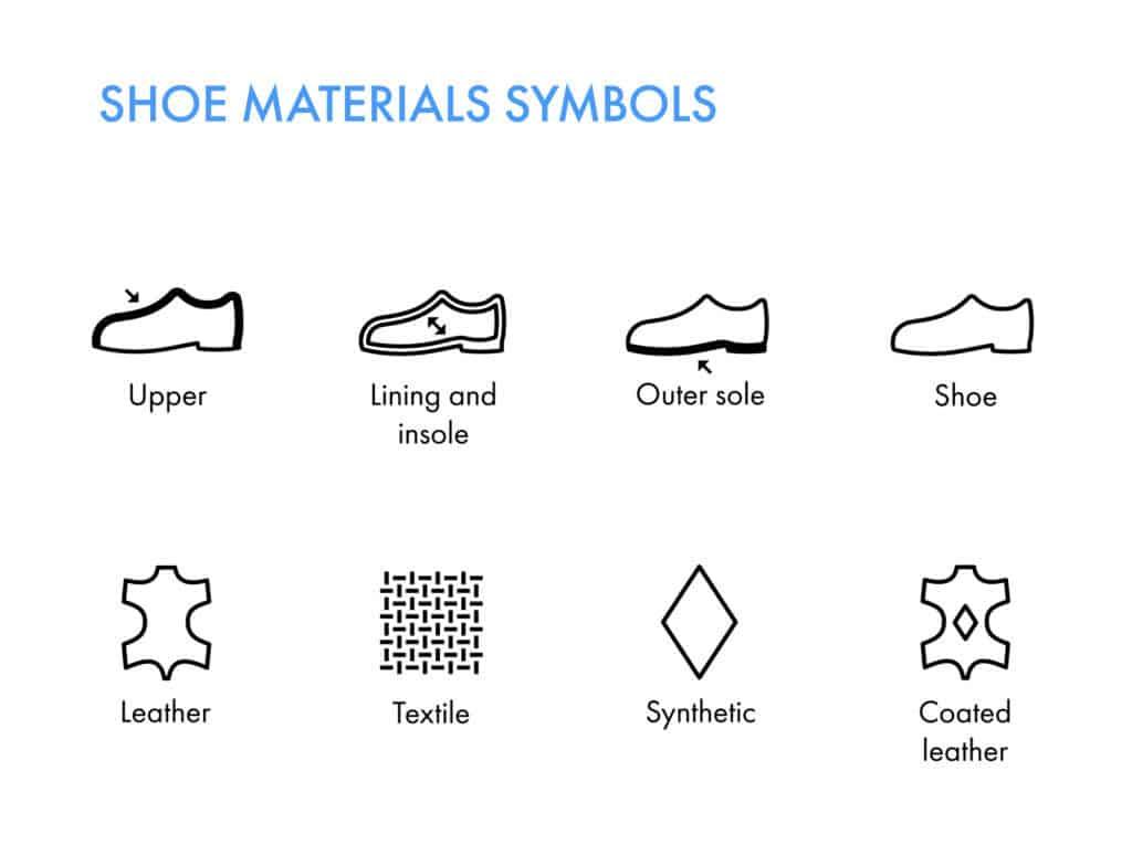 Shoes materials symbols. Footwear labels.